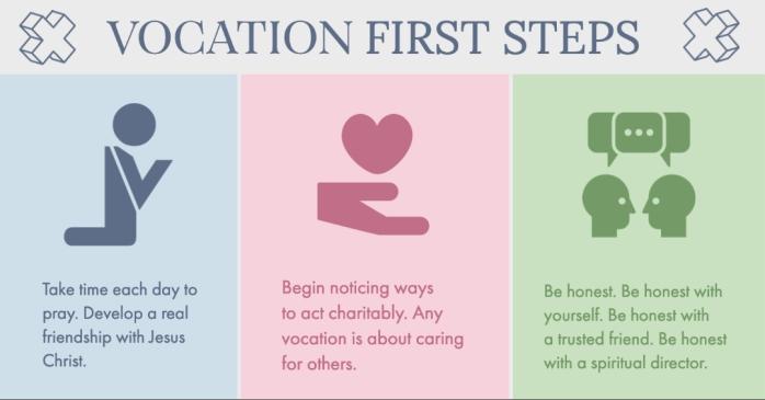 LISTEN_first steps